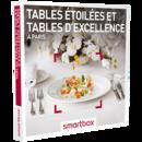 Tables étoilées et tables d'excellence à Paris
